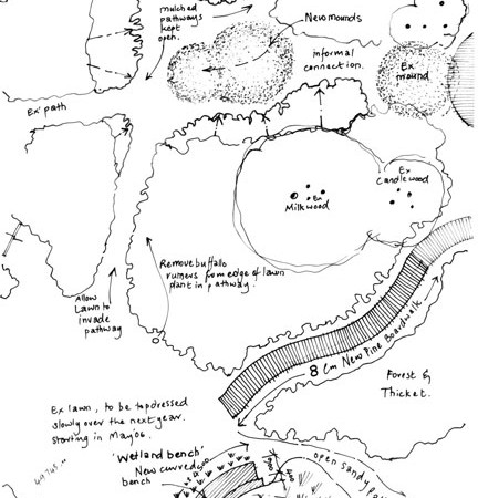 Sketch for lawn mounds
