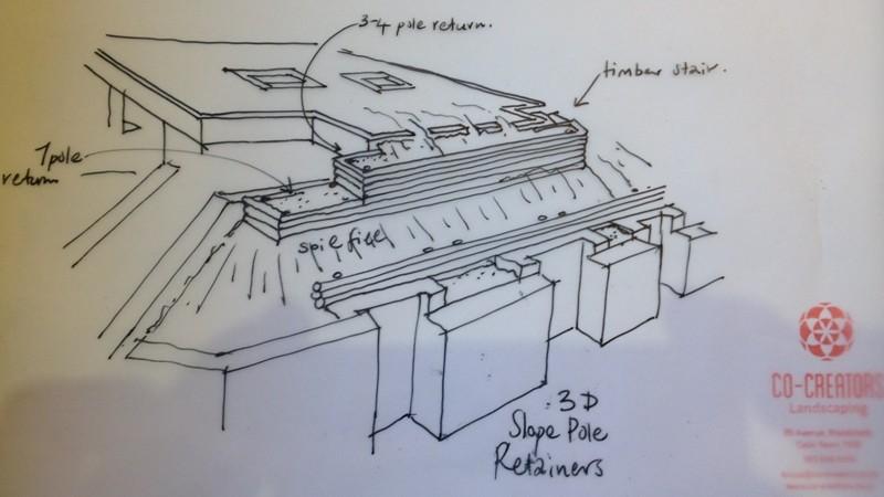 3D Sketch design, pole retaining